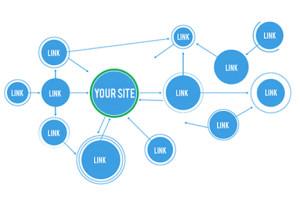 backlink profile
